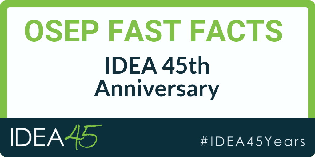 OSEP Fast Facts: IDEA 45th Anniversary. IDEA 45. #IDEA45Years