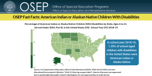 "Office of Special Education and Rehabilitative Services Office of Special Education Programs. Percentage of American Indian or Alaska Native Children With Disabilities by State, Ages 6 to 21, Served Under IDEA, Part B, in the United States (US): School Year (SY) 2018-19. Shows map of the U.S. In school year 2018-19, 1.35% of school aged children with disabilities in the United States were American Indian or Alaska Native. Source: U.S. Department of Education, EDFacts Data Warehouse (EDW): ""IDEA Part B Child Count and Educational Environments Collection,"" 2018-19. http://go.usa.gov/xdp4T. Data for Wisconsin was suppressed due to questionable data quality. Data for Washington, DC was suppressed due to small cell size."