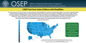 Office of Special Education Programs. OSEP Fast Facts: Asian Children with Disabilities. For the purposes of this fact sheet, an Asian student with disabilities is a child or youth having origins in any of the original peoples of the Far East, Southeast Asia, or the Indian subcontinent. This includes, for example, Cambodia, China, India, Japan, Korea, Malaysia, Pakistan, the Philippine Islands, Thailand, and Vietnam. (Does not include persons of Hispanic/Latino ethnicity) and is eligible for special education and related services under the Individuals with Disabilities Education Act (IDEA), Part B. Map of U.S. with color variation to show by state the percentage of Asian Students with Disabilities by State, Ages 6 to 21, Served Under IDEA, Part B, in the US School Year (SY) 2018-19. In 2018, Asian children comprised 2.49% of the population of students ages 6-21 served under IDEA, Part B. 17.59% of the students with disabilities served in Hawaii are Asian.