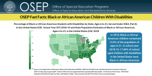 "Office of Special Education and Rehabilitative Services Office of Special Education Programs. OSEP Fast Facts: Black or African American Children With Disabilities. Percentage of Black or African American Students with Disabilities by State, Ages 6 to 21, Served Under IDEA, Part B, in the United States (US): School Year (SY) 2018-19 and State Population Estimates of Black or African American, Ages 6to 21 in the United States: 2018. Shows map of the U.S. In 2018, Black or African American children comprised 13.8% of the population of ages 6-21. In school year 2018-19, 17.89% of school aged children with disabilities in the United States were Black or African American. Source: U.S. Department of Education, EDFacts Data Warehouse (EDW): ""IDEA Part B Child Count and Educational Environments Collection,"" 2018-19. http://go.usa.gov/xdp4T. Data for Wisconsin was suppressed due to questionable data quality. U.S. Bureau of the Census. ""2018 State Population Estimates by Age, Sex, Race, and Hispanic Origin"". Data accessed July 2019 from http://www.census.gov/popest"