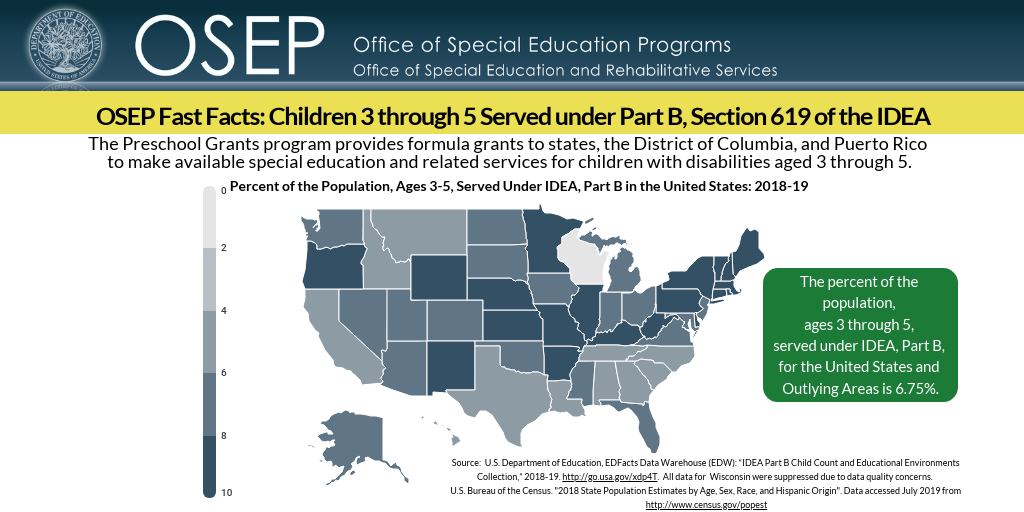 """Office of Special Education and Rehabilitative Service, Office of Special Education Programs. OSEP Fast Facts: Children 3 - 5 served under Part B, Section 619 of the IDEA. The Preschool Grants program provides formula grants to states, D.C., and Puerto Rico to make available special education and related services for children with disabilities aged 3 through 5. Percent of the Population, Ages 3-5, Served Under IDEA, Part B in the United States: 2018-19. The percent of the population, ages 3 through 5, served under IDEA, Part B, for the United States and Outlying Areas is 6.75%. Map of U.S. Source: U.S. Department of Education, EDFacts Data Warehouse (EDW): """"IDEA Part B Child Count and Educational Environments Collection,"""" 2018-19. http://go.usa.gov/xdp4T. All data for Wisconsin were suppressed due to data quality concerns. U.S. Bureau of the Census. """"2018 State Population Estimates by Age, Sex, Race and Hispanic Origin"""". Data accessed July 2019 from http://www.census.gov/popest"""