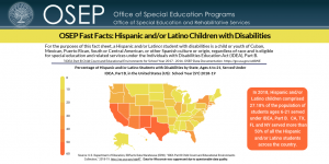 """OSEP. OSEP Fast Facts: Hispanic and/or Latino Children with Disabilities. For the purposes of this fact sheet, a Hispanic and/or Latino1 student with disabilities is a child or youth of Cuban, Mexican, Puerto Rican, South or Central American, or other Spanish culture or origin, regardless of race and is eligible for special education and related services under the IDEA Part B. US Map with color variation to show by state the percentage of Hispanic and/or Latino Students with Disabilities by State, Ages 6 to 21, Served Under IDEA, Part B, in the US School Year 2018-19. In 2018, Hispanic and/or Latino children comprised 27.18% of the population of students ages 6-21 served under IDEA, Part B. CA, TX, FL and NY served more than 50% of all the Hispanic and/or Latino students across the country. Source: U.S. Department of Education, EDFacts Data Warehouse (EDW): """"IDEA Part B Child Count and Educational Environments Collection,"""" 2018-19. http://go.usa.gov/xdp4T."""