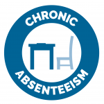 Chronic Absenteeism Graphic