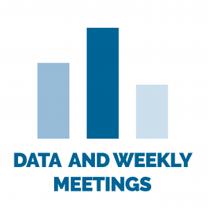 Data and Weekly Meetings