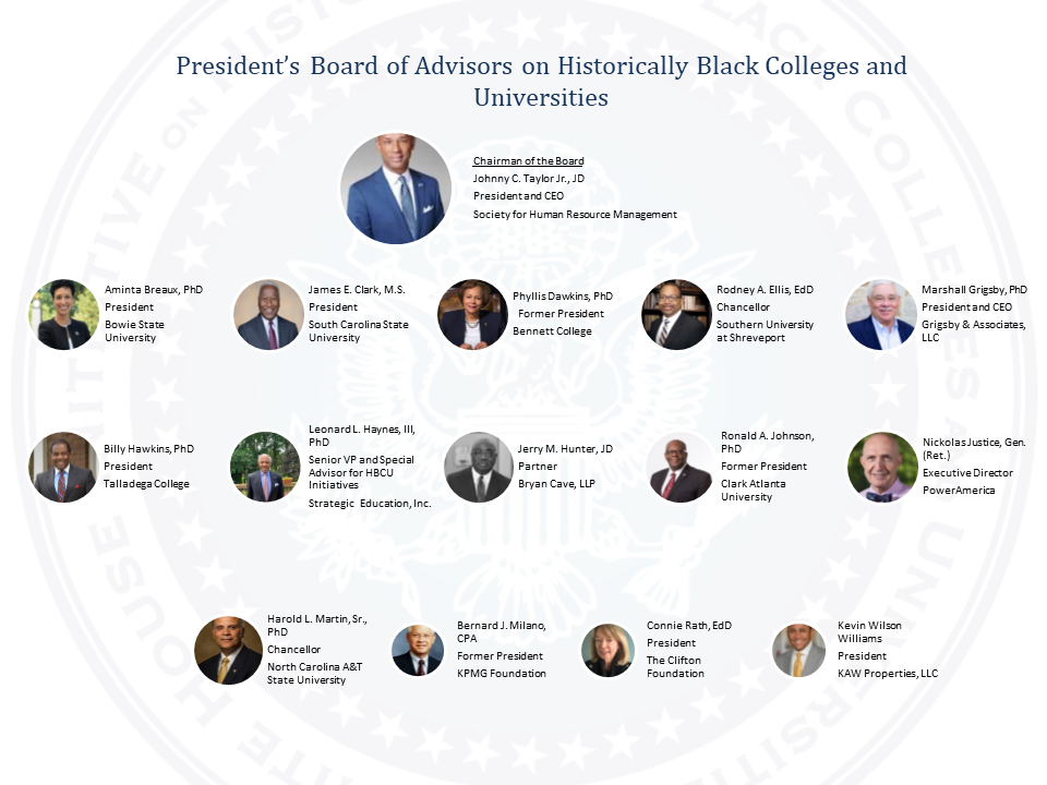 Members of the President's Board of Advisors on HBCUs